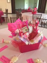 Baby Shower Gift Basket Centerpiece